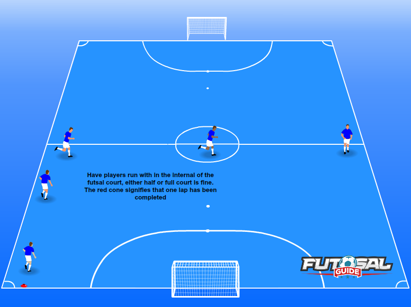 84df8820d Drills   Exercises Archives - Futsal Guide